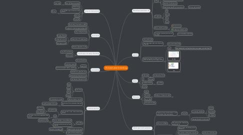 Mind Map: JS Automation brownbag