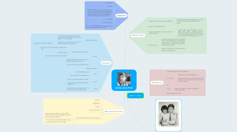 Mind Map: Jeremy (Jem) Finch