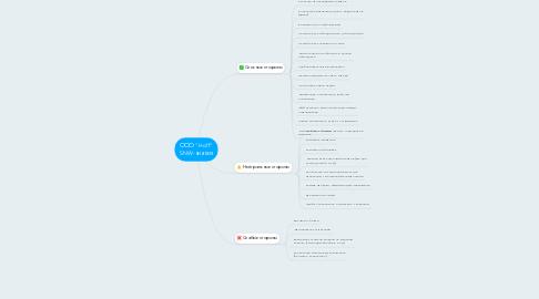 "Mind Map: ООО ""Hoff"" SNW-анализ"