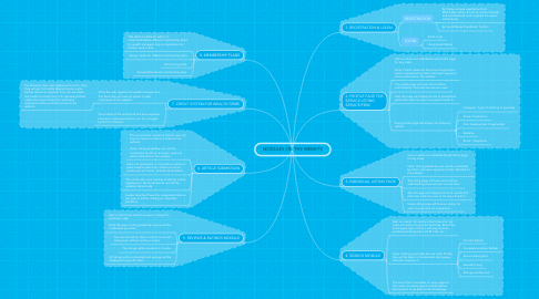 Mind Map: MODULES ON THE WEBSITE