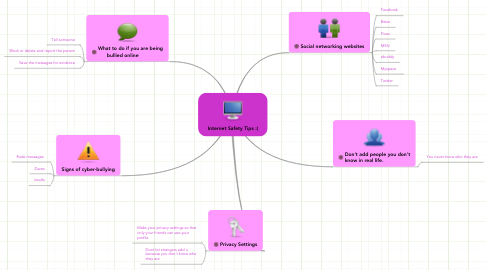 Mind Map: Internet Safety Tips :)