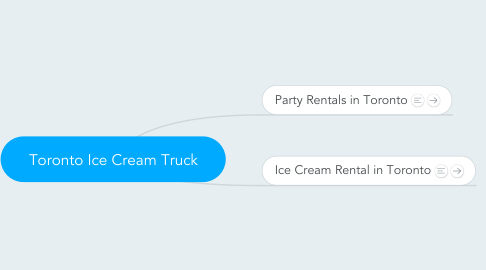 Mind Map: Toronto Ice Cream Truck