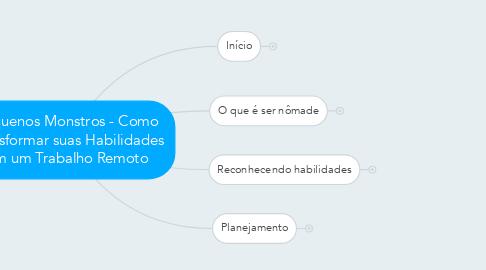 Mind Map: Pequenos Monstros - Como Transformar suas Habilidades em um Trabalho Remoto