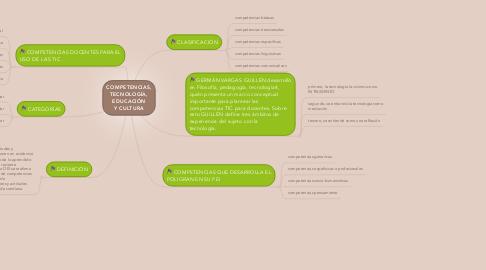 Mind Map: COMPETENCIAS, TECNOLOGÍA, EDUCACIÓN Y CULTURA