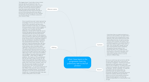 Mind Map: What I have learnt in the progression from my preliminary task to the full product