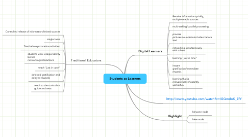 Mind Map: Students as Learners