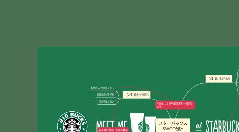Mind Map: スターバックス SWOT分析