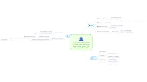 Mind Map: Lord of the Flies by William Golding: The characters all have an inner demon that is suppressed by rules.