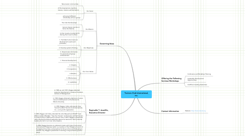 Mind Map: Trainors Club International,