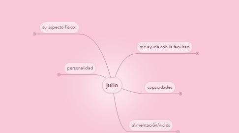 Mind Map: julio