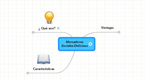 Mind Map: Marcadores Sociales:Delicious