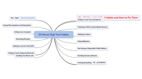 Mind Map: 25 Worst High-Tech Habits