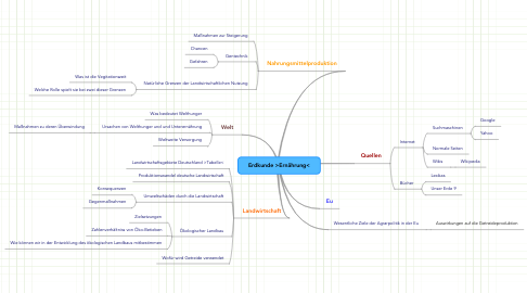 Mind Map: Erdkunde >Ernährung<