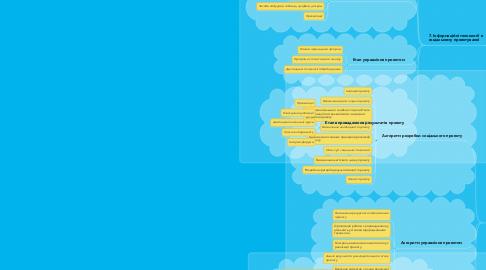 Mind Map: Структура процесу соціального проектування індивідуальне завдання Захарчук Євгенії