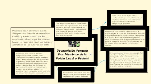 Mind Map: Desaparición Forzada Por Miembros de la Policía Local o Federal