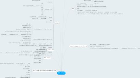 Mind Map: 森澤 有紀子