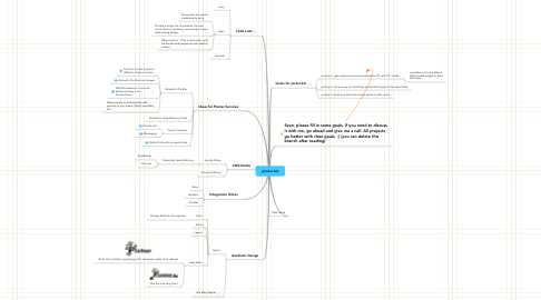 Mind Map: pixster.biz