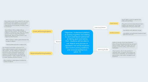 Mind Map: Objective: Understand addition as putting together and adding to, and understand subtraction as taking apart and taking from. Students will be able to use objects and pictures to represent real world situations that involve joining (addition) and removal (subtraction) within 10