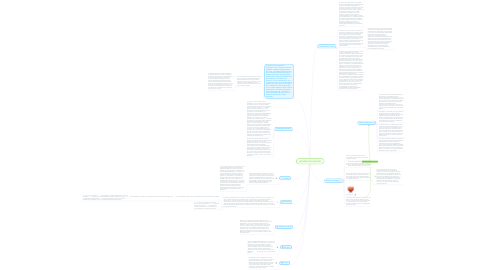 Mind Map: RECURSO DE CASACIÓN