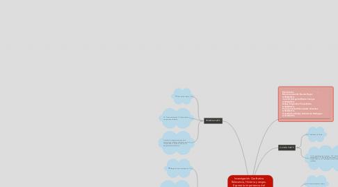 Mind Map: Investigación Cualitativa Relevancia, Historia y rasgos. Expone la importancia del campo, en la comprensión de mundos que necesitan cada vez de nuevas sensibilidades para el estudio empírico de sus problemas.