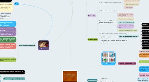 Mind Map: Культурне життя України в другій половині  XIX ст.