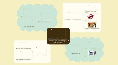 Mind Map: ¿Qué deben hacer los padres para prevenir el Grooming o Ciberbullying?
