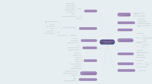 Mind Map: Colombian President's (Hegemony)