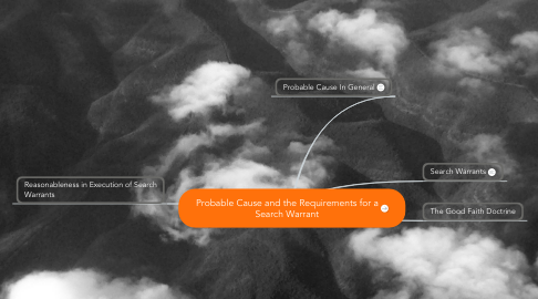 Mind Map: Probable Cause and the Requirements for a Search Warrant