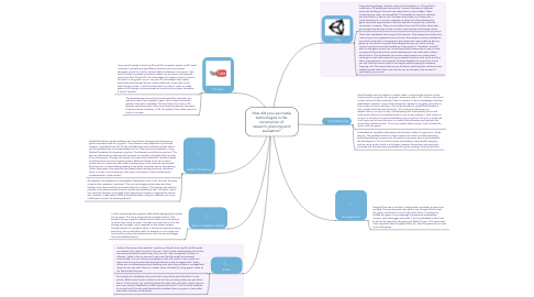Mind Map: How did you use media technologies in the construction of research, planning and evaluation?