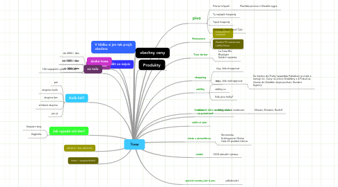 Mind Map: Trasa
