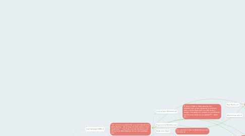 Mind Map: Motorbunny Bot