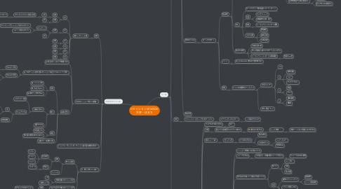 Mind Map: Dセッション20160426 久家・はまち