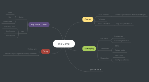 Mind Map: The Game!