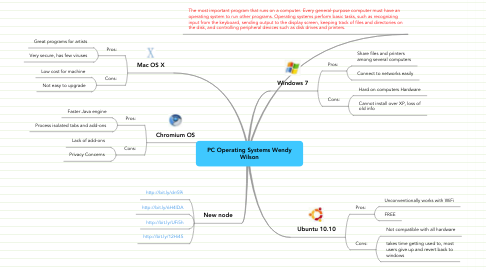 Mind Map: PC Operating Systems Wendy Wilson