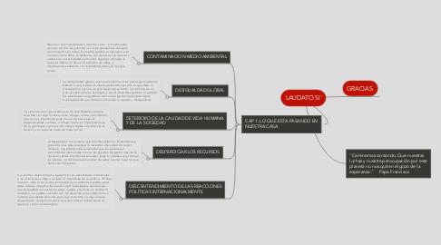 Mind Map: LAUDATO SI´
