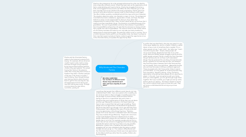 Mind Map: Willy Wonka and The Chocolate Factory