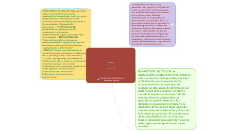 Mind Map: La Importancia de la TIC´s en la educación superior.