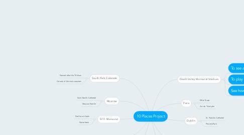 Mind Map: 10 Places Project