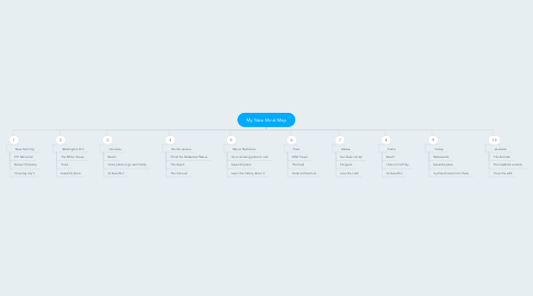 Mind Map: My New Mind Map