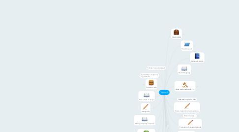 Mind Map: Tópicos II