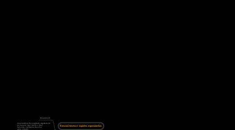Mind Map: As bases do pensamento sociologico