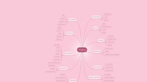 Mind Map: 10 places