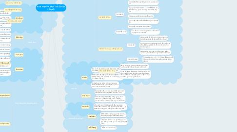 Mind Map: Khái Niệm Và Thao Tác Cơ Bản -  Excel -