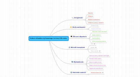 Mind Map: Kultura człowieka wychowanego na miarę XXI wieku.