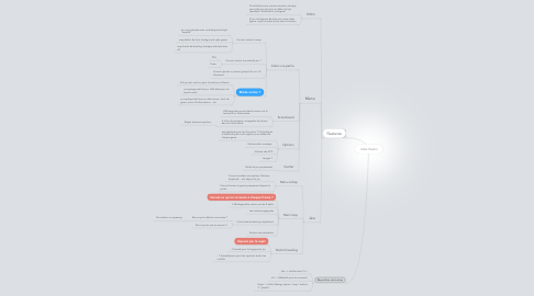 Mind Map: Indie Studio