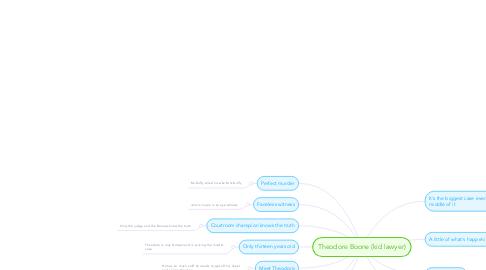 Mind Map: Theodore Boone (kid lawyer)