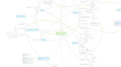 Mind Map: LRT UP (siehe auch LRT forward 2016)