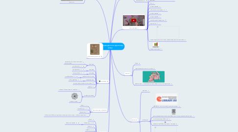 Mind Map: онлайн-ресурсы по русскомуязыку