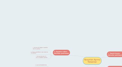 Mind Map: Karışımları Ayırma Yöntemleri