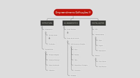 Mind Map: Empreendimento Edificações III
